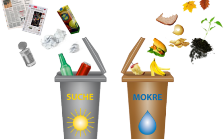 Odpady – edukacja